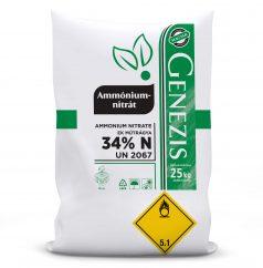 Genezis amonijum-nitrat